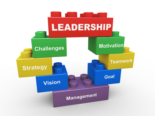 DIPLOMA IN EDUCATION LEADERSHIP AND MANAGEMENT